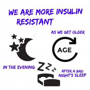 prevent type 2 diabetes